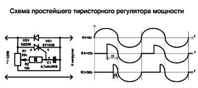 Регулятор оборотов для болгарки схема