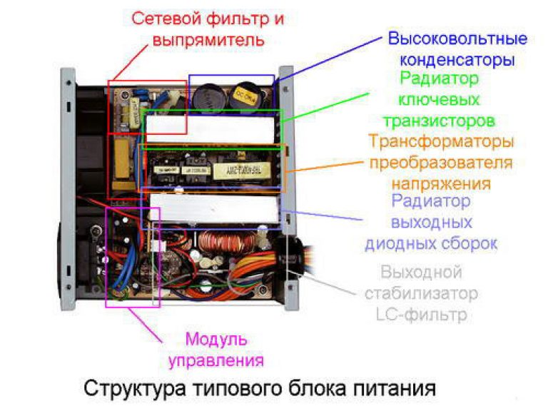 Блок питания для компьютера ремонт своими руками схема блока