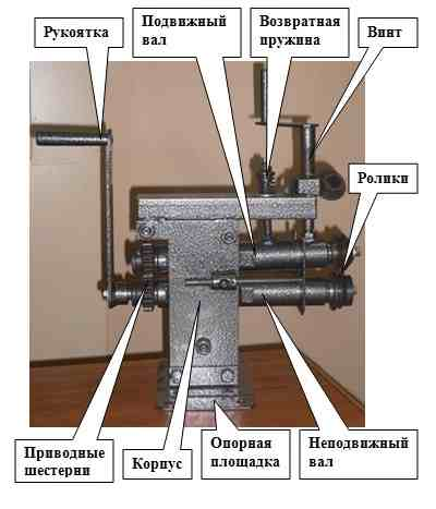 Как сделать зиг-машину своими руками?