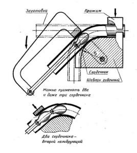 Принцип работы дорна в трубе