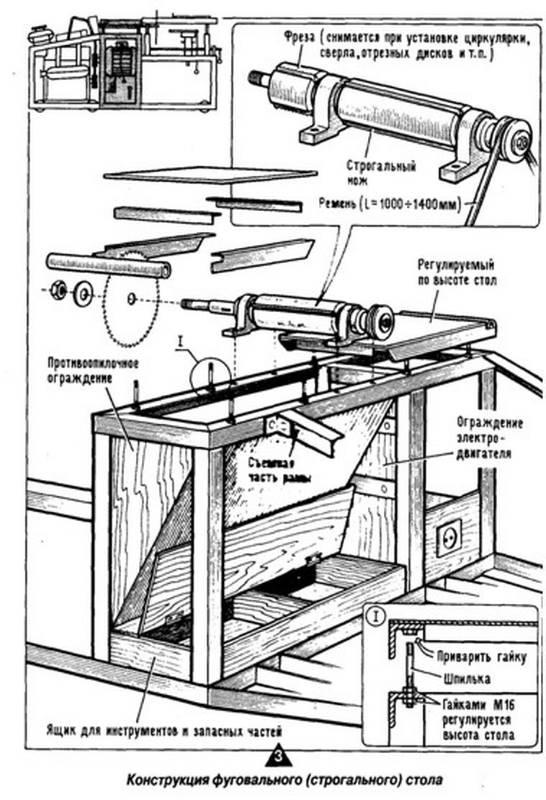 Конструкция строгольного стола
