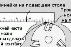 Проверка ножей