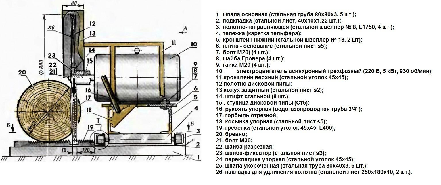 Схема самодельной ленточной пилорамы