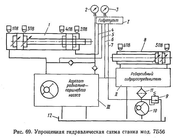 Гидравлическая схема протяжного станка 7Б56