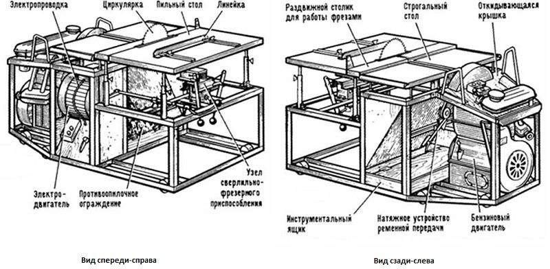 Устройство многофункционального деревообрабатывающего станка