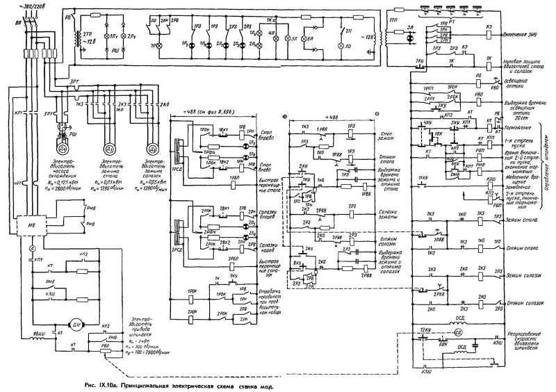 Электрическая схема координатного-расточного станка на примере 2А450МФ