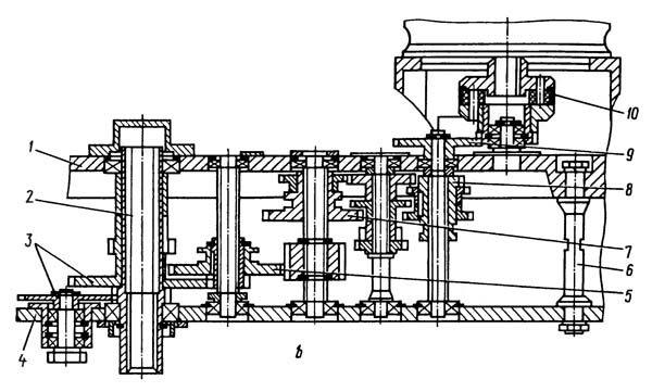 Коробка скоростей станка 2Н135