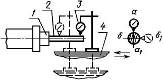 Параллельность оси вращения шпинделя направлению продольного перемещения стола (шпинделя) в горизонтальной и вертикальной плоскостях (для горизонтальных станков)