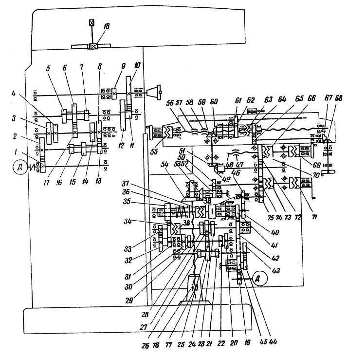 Кинематическая схема станка 6Р82