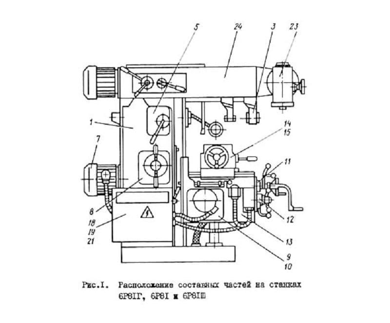 Общий вид станка 6Р81 и основные части